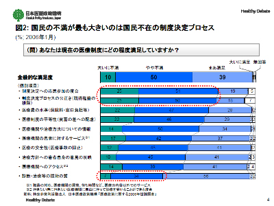 """Lecture: 2006 Merrill Lynch Japan Conference """"Healthcare Reform: Challenges for the Future"""""""