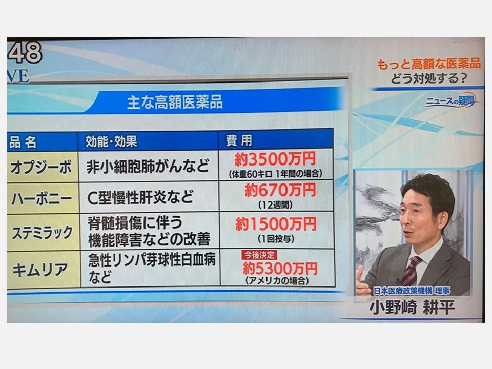 [In the Media] Discussing healthcare fees in earnest – Will the charge be 20%? 10%? The changing face of elder healthcare (BS TV Tokyo, Nikkei Plus 10 Sunday, November 30th, 2019)