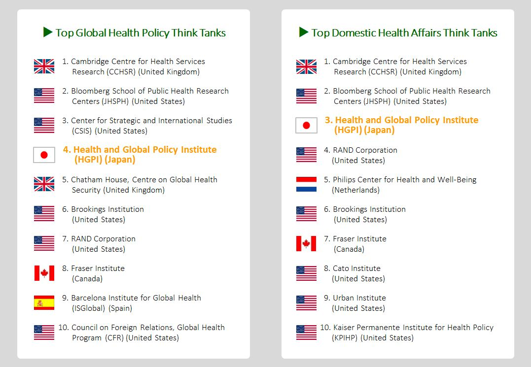 [In the media] HGPI ranked 4th global health policy think tank worldwide (February 5, 2019)
