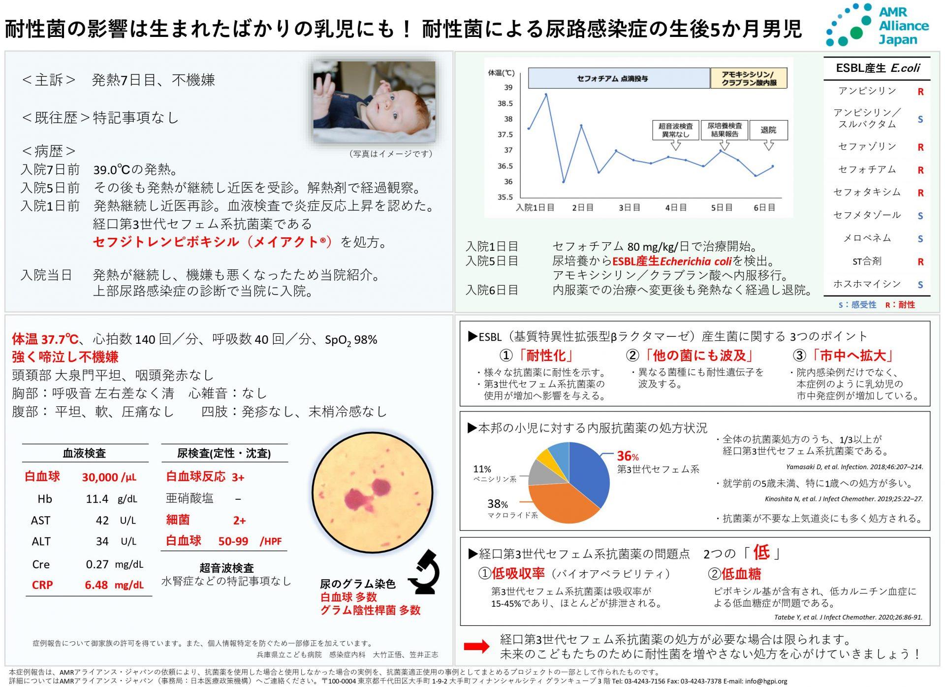 【症例報告】大竹正悟・笠井正志「耐性菌の影響は生まれたばかりの乳児にも! 耐性菌による尿路感染症の生後5か月男児」(AMRアライアンス・ジャパン、2021年10月12日)