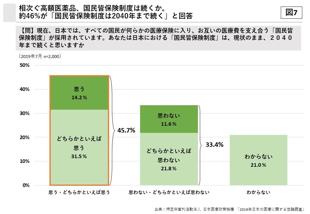 【メディア掲載】「2019年 日本の医療に関する調査」(大分合同新聞他、2019年9月17、18日)